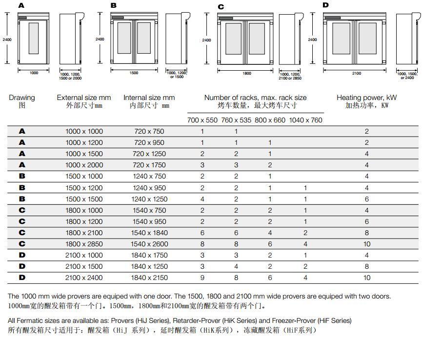 外形尺寸与技术参数.jpg